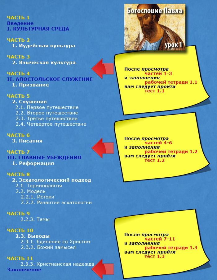 HPT_VideoParts_1 rus