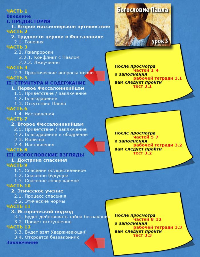 HPT_VideoParts_3 rus